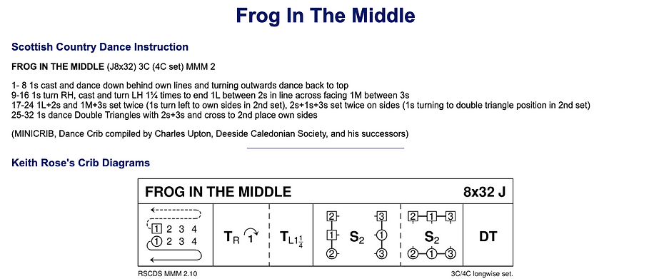 Frog in the Middle