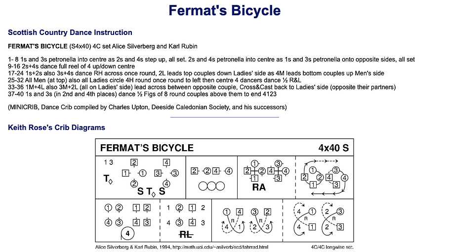 Fermat's Bicycle