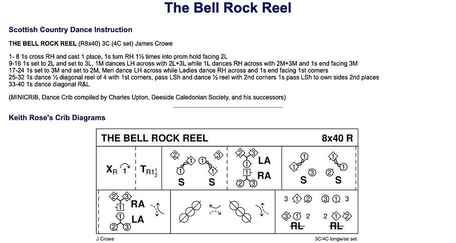 Bell Rock Reel