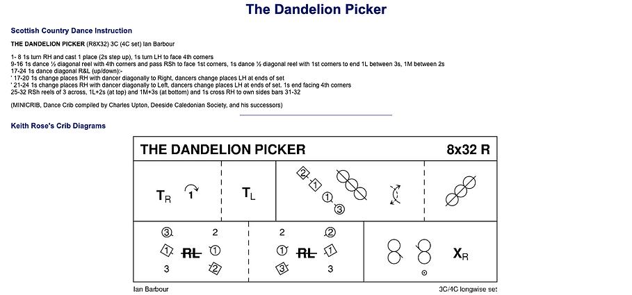 The Dandelion Picker