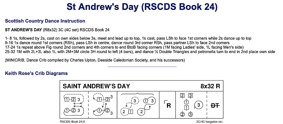 St Andrew's Day