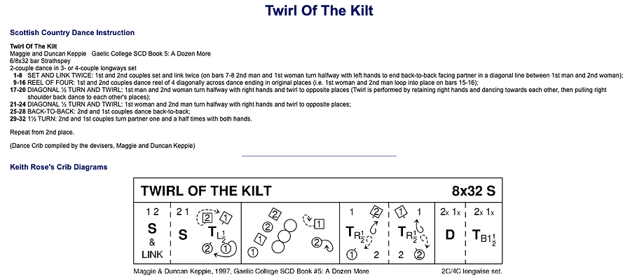 Twirl of the Kilt