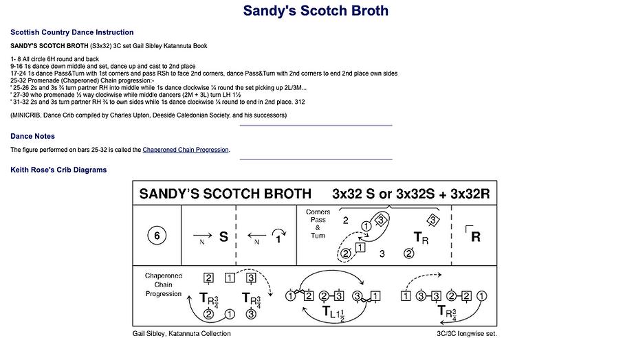 Sandy's Scotch Broth