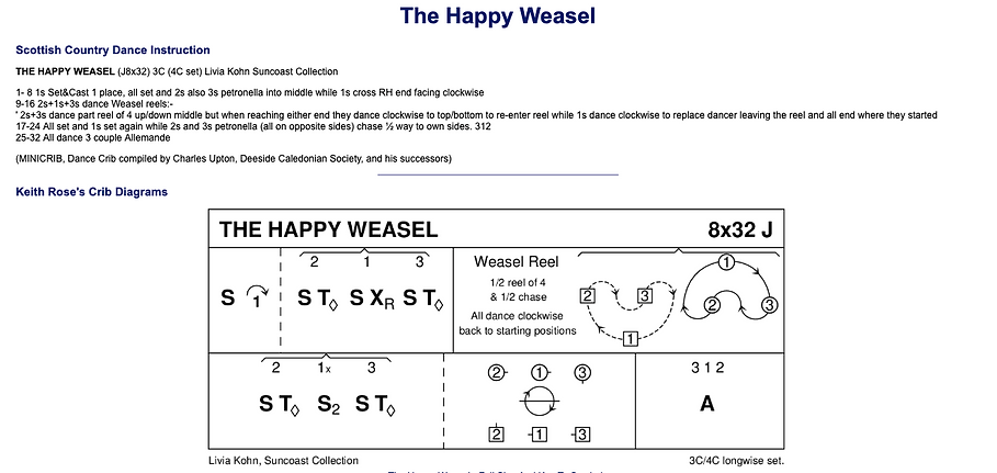 The Happy Weasel