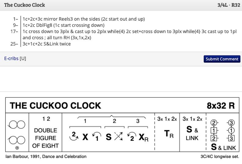 The Cuckoo Clock