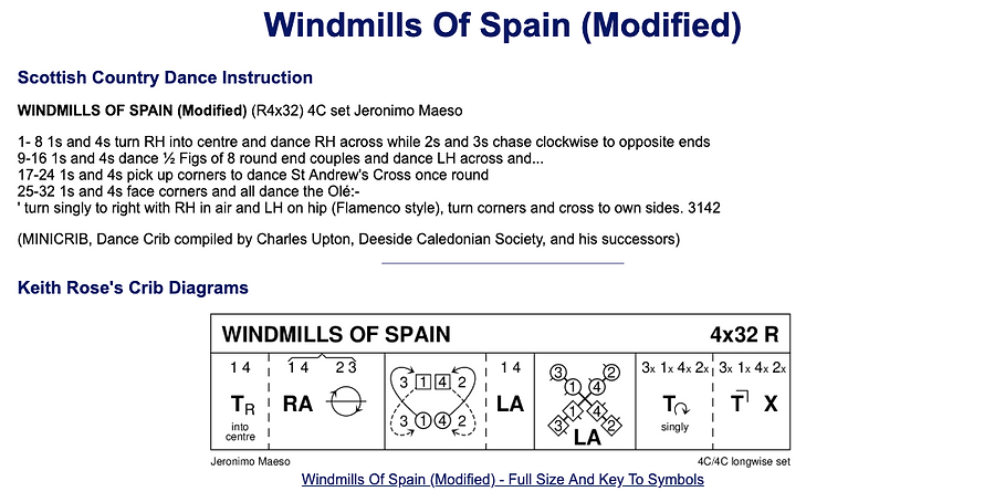 The Windmills of Spain