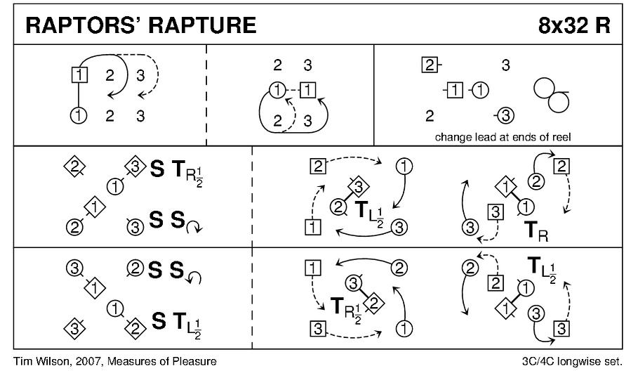 Raptors' Rapture