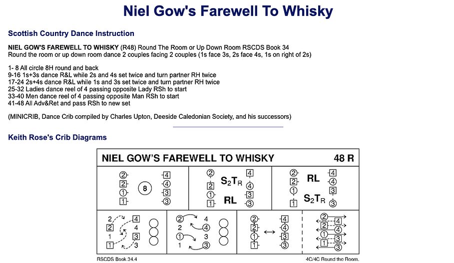 Niel Gow's Farewell to Whisky