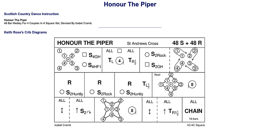 Honour the Piper