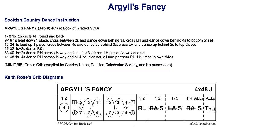 Argyll's Fancy