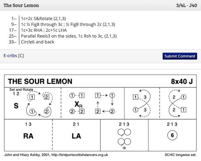 The Sour Lemon