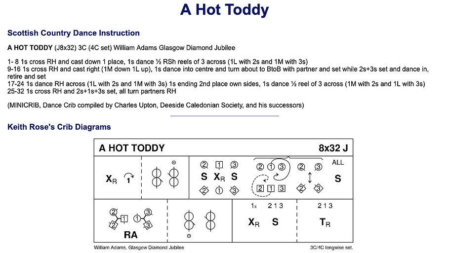 A Hot Toddy