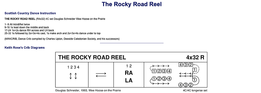The Rocky Road Reel