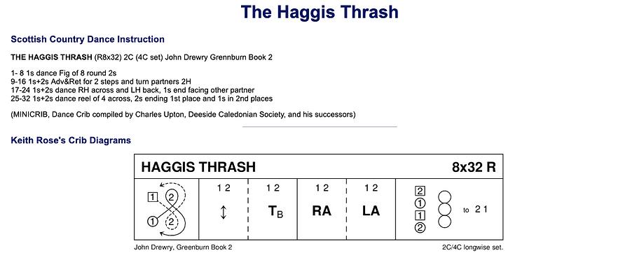 The Haggis Thrash