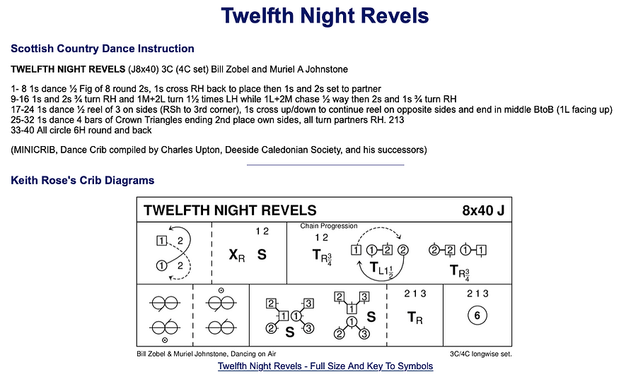 Twelfth Night Revels