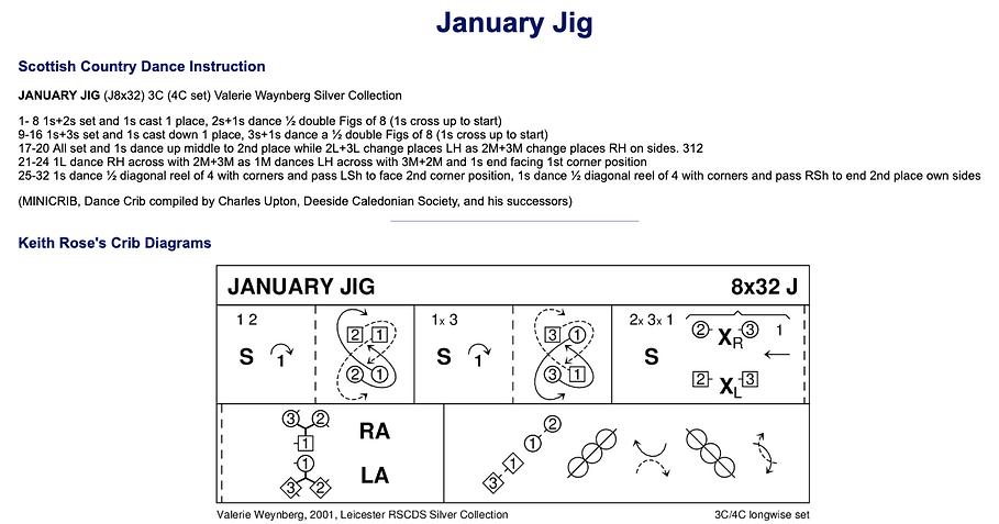 January Jig