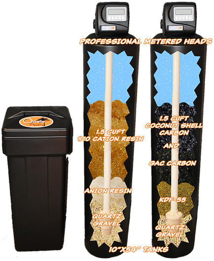 whole home water filtration las vegas