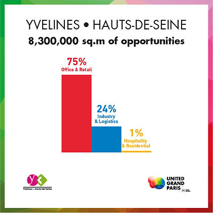 Yvelines - Hauts de Seine