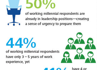 4 Ways to Build Powerful Relationships & Value With Millennials