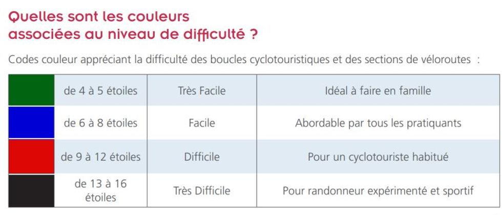 Cotation cyclotourisme.JPG