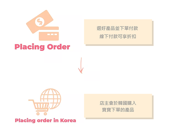 order1.png