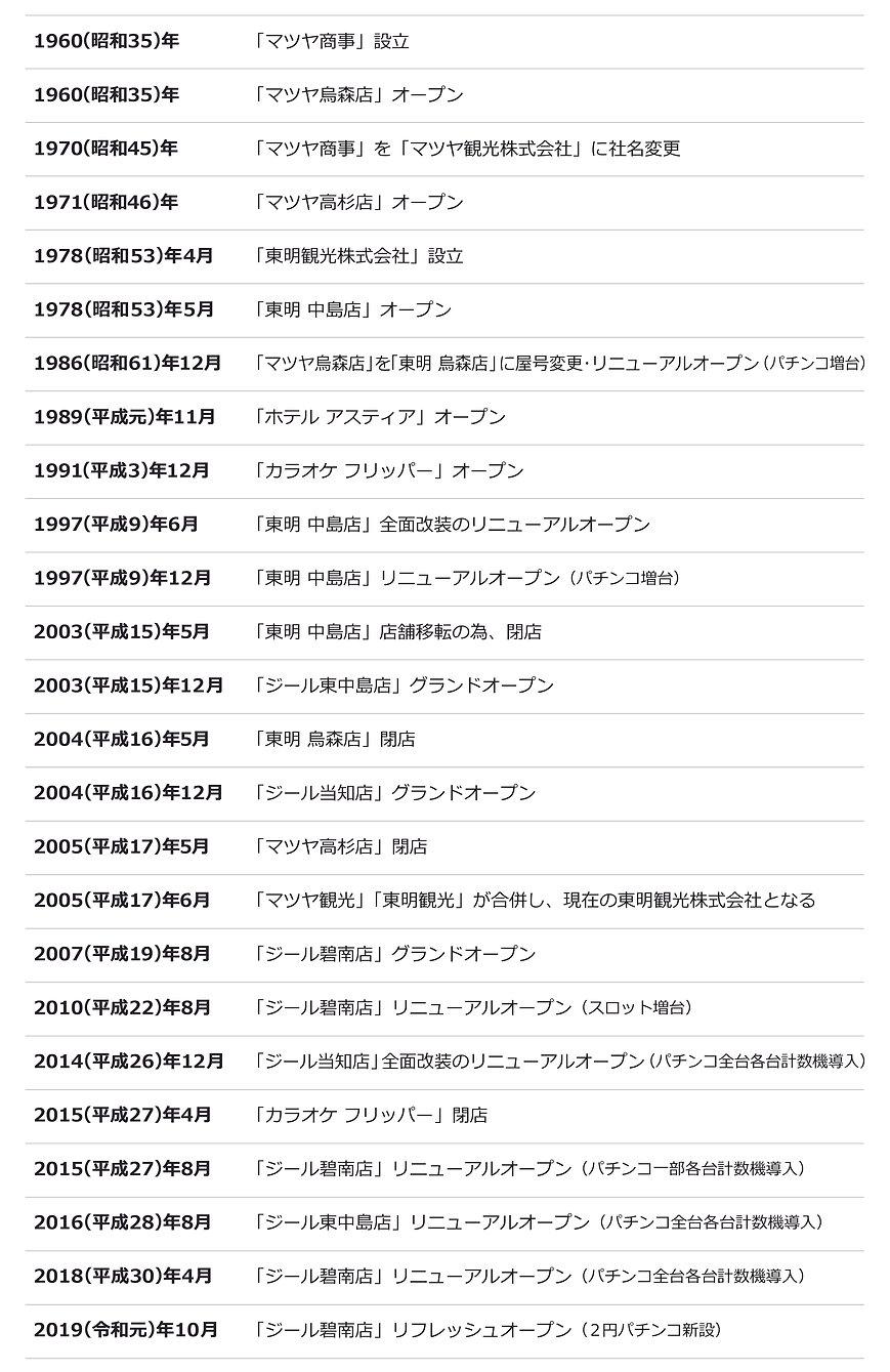 企業沿革.jpg