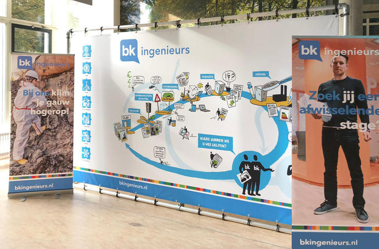 BK INGENIEURS BEURSSTAND
