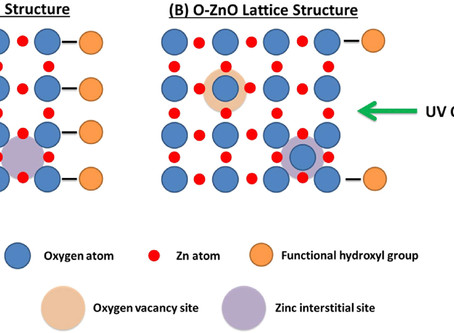 Passivation of interstitial and vacancy mediated trap-states in triple-cation perovskite solar cells