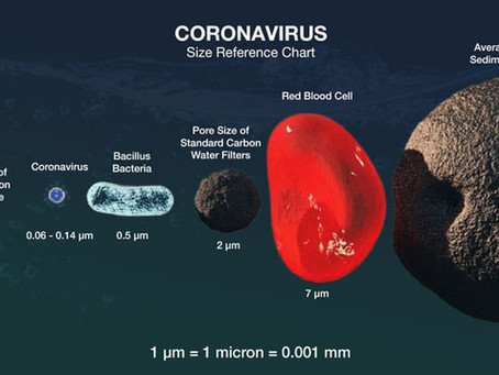 How to Ensure Your Water is Safe from Viruses like the Coronavirus
