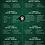 Thumbnail: Gorgeous Hunter Green 5-Page Menu Template