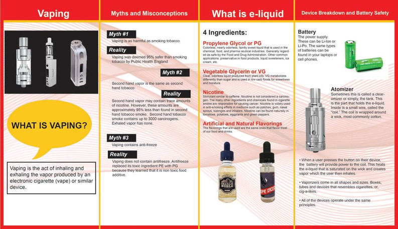 """Maryland Vaping Professionals """"What is Vaping"""" Brochure"""