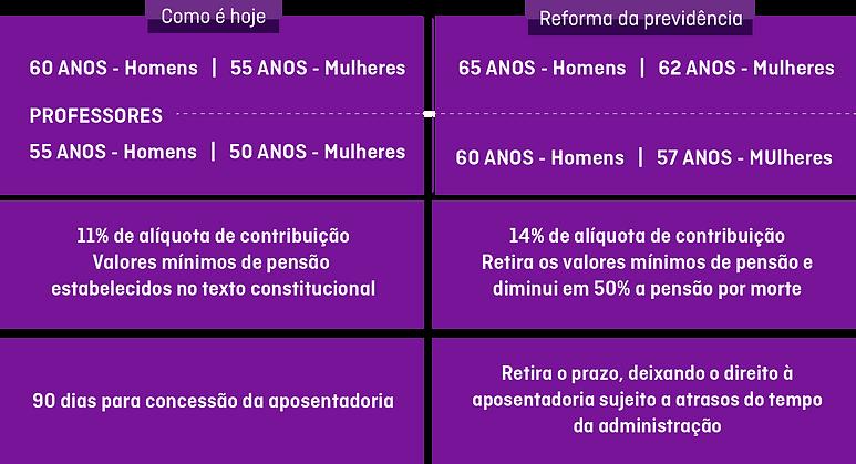 Post-reforma-estadual.png