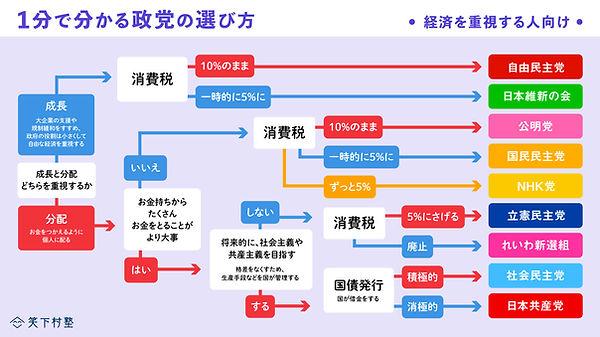 1min_seito_keizai.jpg