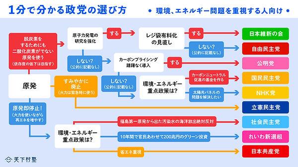 1min_seito_kankyo.jpg
