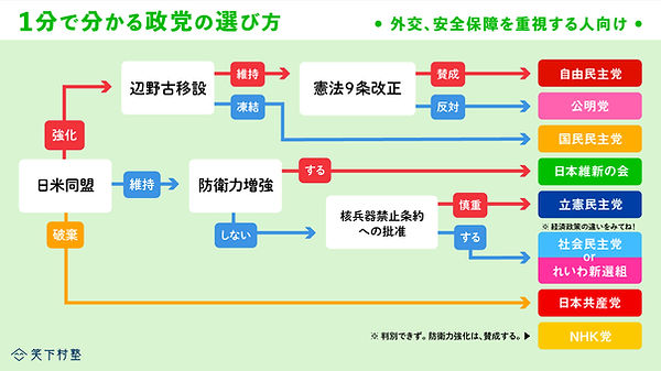 1min_seito_gaiko.jpg