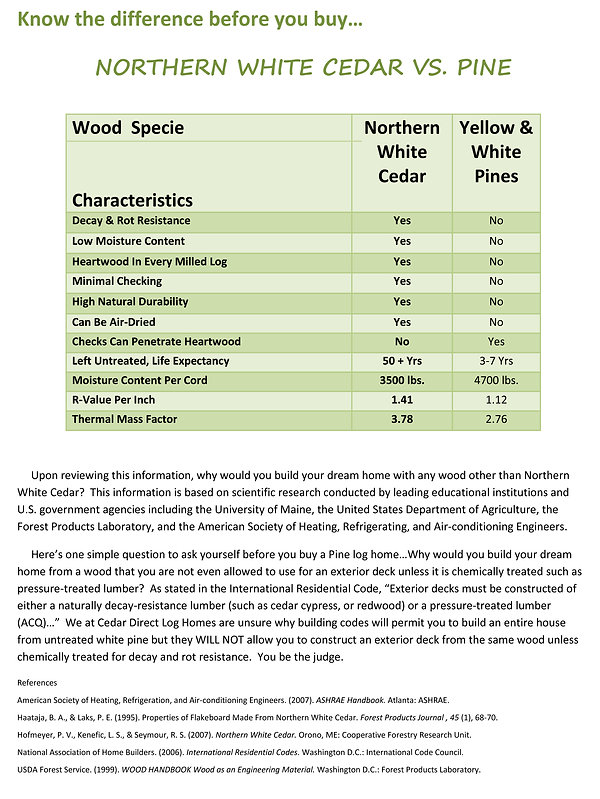 Cedar Log Home Kits versus Pine