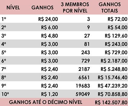 GANHOS L'AHMORE.png