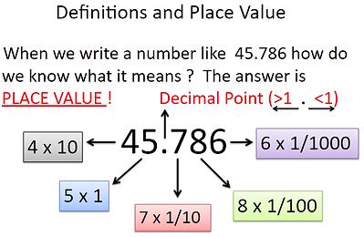 decimals.png