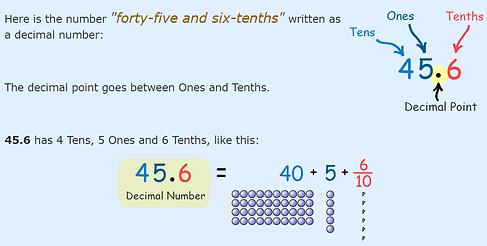 decimals 1.png