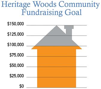 1-8-21 KHHT 100K Fundraising Goal-1.png