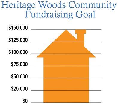 5-11-21 KHHT 150K Fundraising Goal-1 (1)