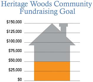 12-1420 KHHT Fundraising Goal-1.png