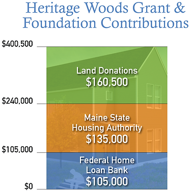 12-14-20 KHHT Contributions1.png