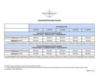KHHT Household Income Limits FINAL (5)-p
