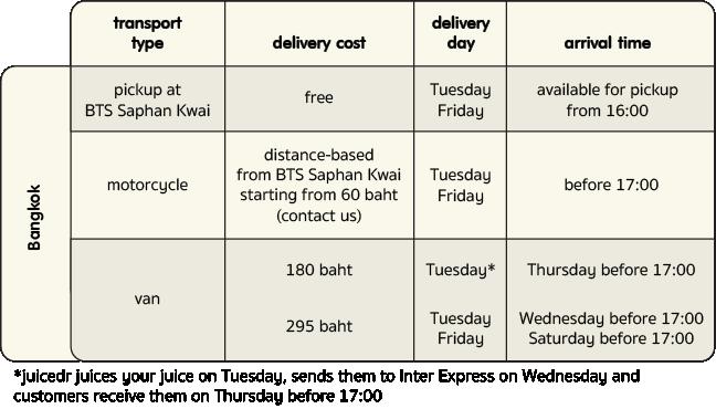 Delivery Fee Bangkok 2 82ppi.png