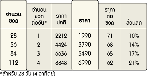 Monthly Fee Thai.png