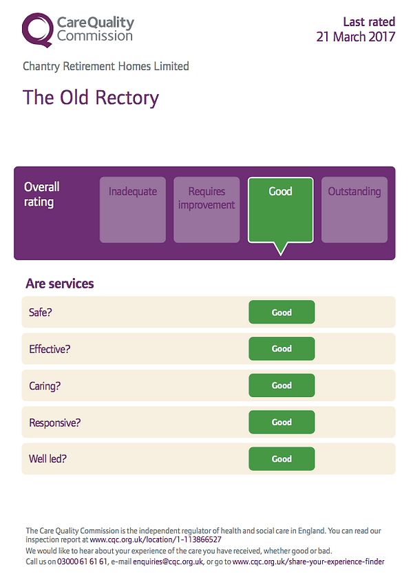 CQC report Old Rectory