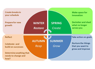 Create balance in your life by working with the energy of Autumn