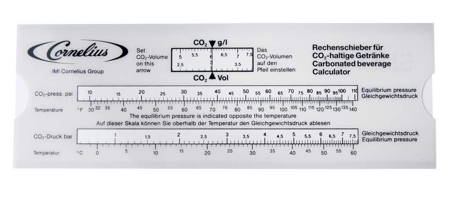 CO2 Slide Ruler pressure/temp/CO2-%