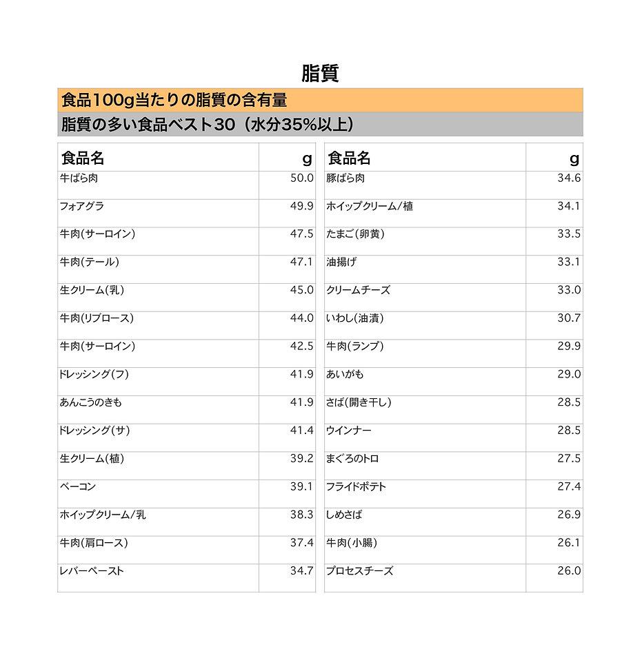 脂質_page-0001.jpg